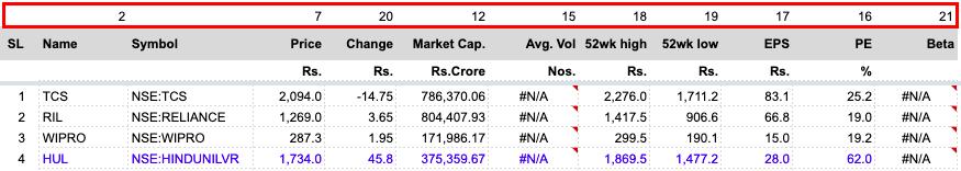 Google Finance Portfolio Tracker of Indian Stocks - Performance