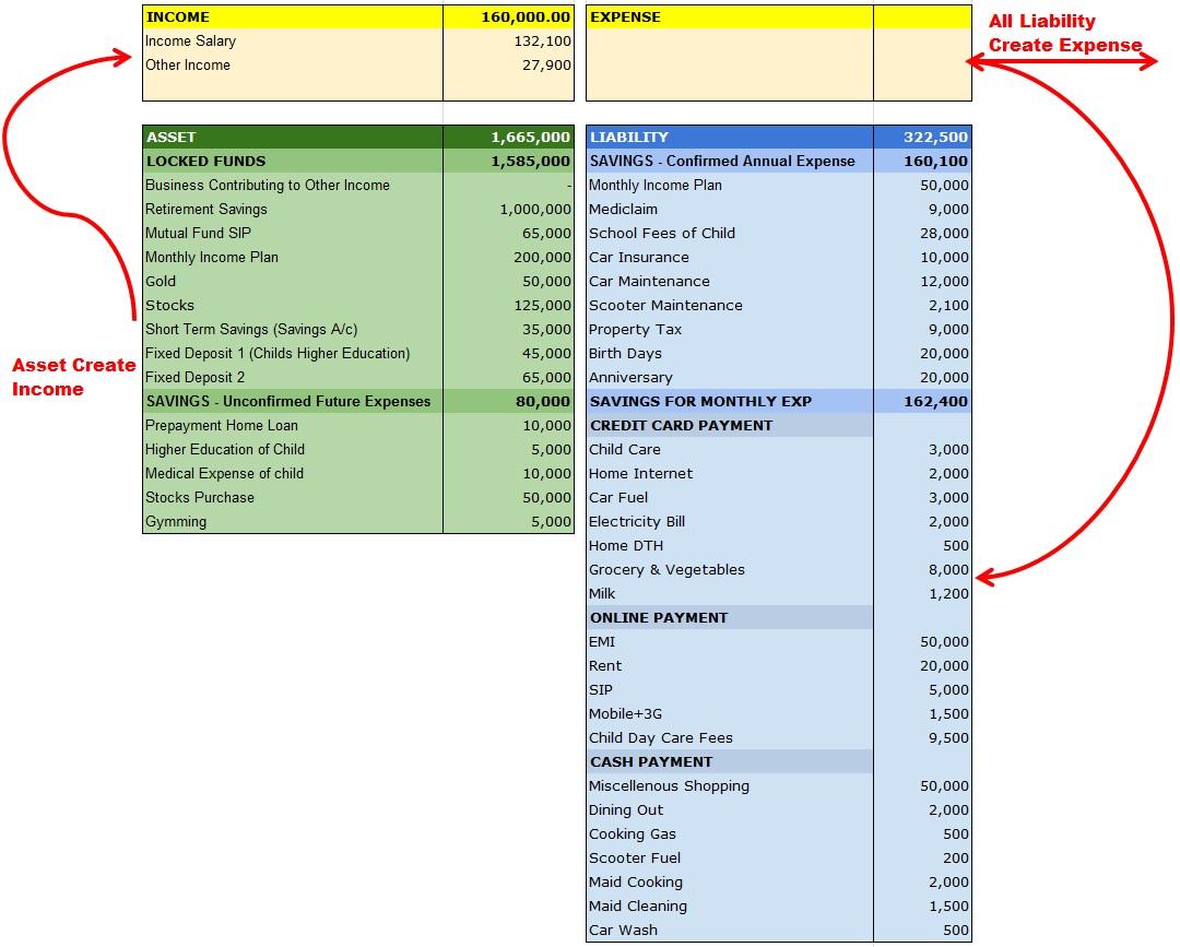 Worksheets Cash Flow Statement Worksheet personal cash flow worksheet karibunicollies delibertad