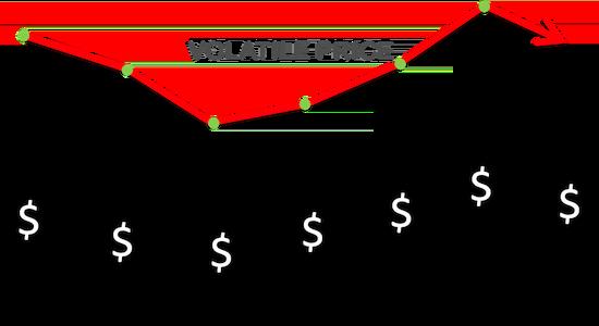What are Stocks - Volatile Price