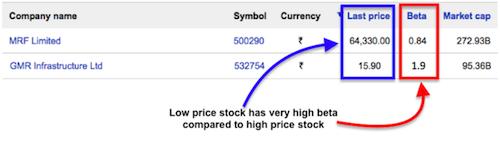 Low Price Penny Stocks - MRF-GMR