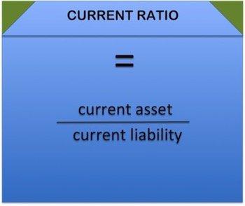 Financial Analysis -1