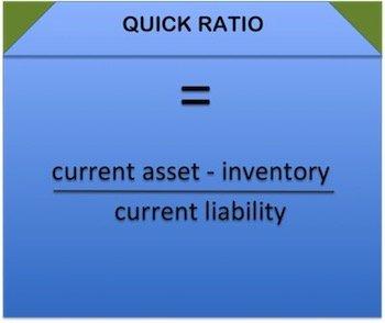 Financial Analysis -2