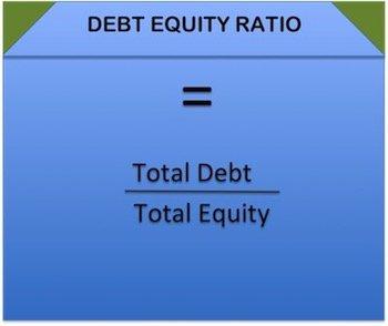 Financial Analysis -3