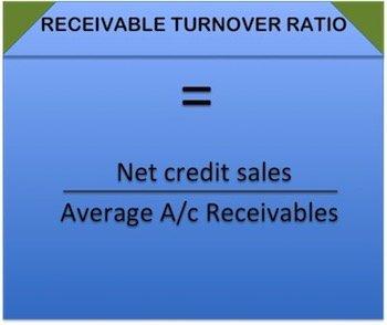Financial Analysis -6