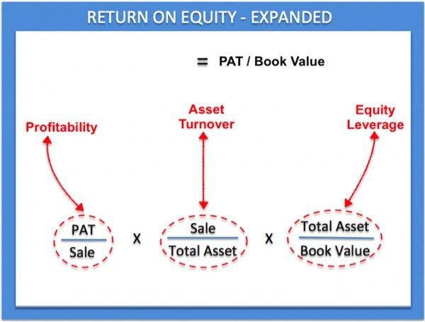Financial Analysis -7-1