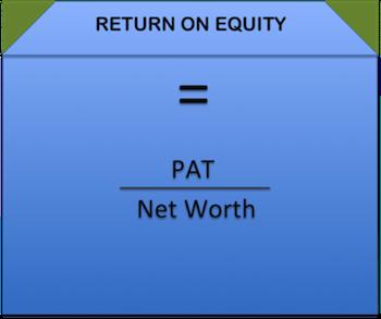 Financial Analysis -7