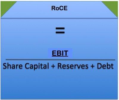 Financial Analysis -8