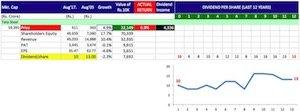 Buy shares of companies giving maximum returns -7 copy