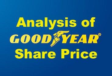 Goodyear India Share Price -image