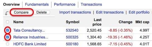 Google Finance India - 1