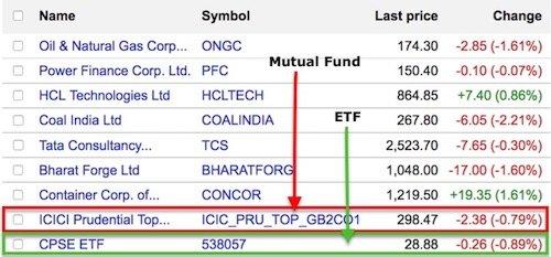 Google Finance India - 2