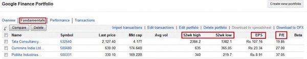 Google Finance India - 9