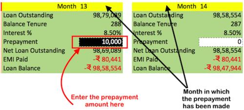 Calculator to Reduce Loan EMI - lower EMI months