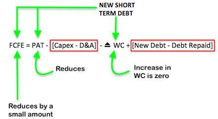 Debt Free Companies _ IV Formula