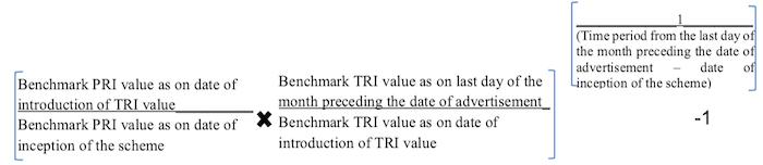 Total Return Index (TRI) -3