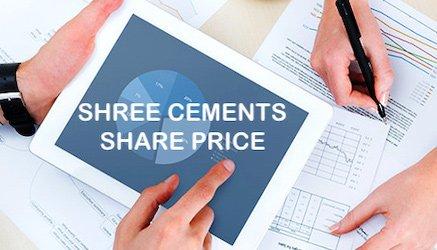 Shree Cements Share Price Analysis -image