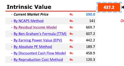 Cyient Ltd - Stock Analysis - IV