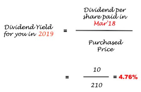 Dividend yield formula - 1.1