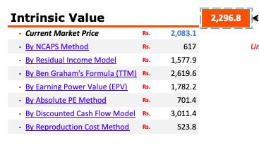 Venkys share price analysis - IV