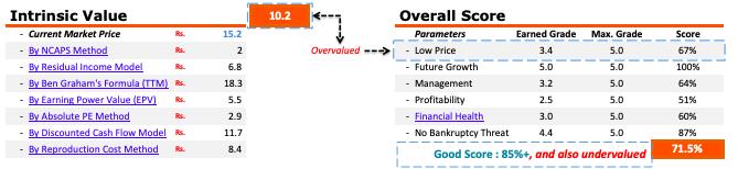 Zee Media - Stock Analysis - FinalReport